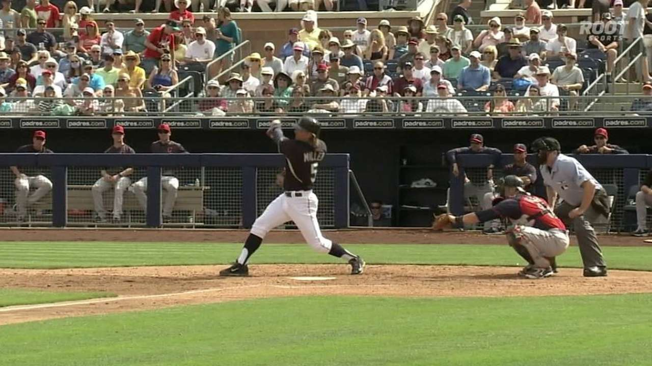 Miller's second homer
