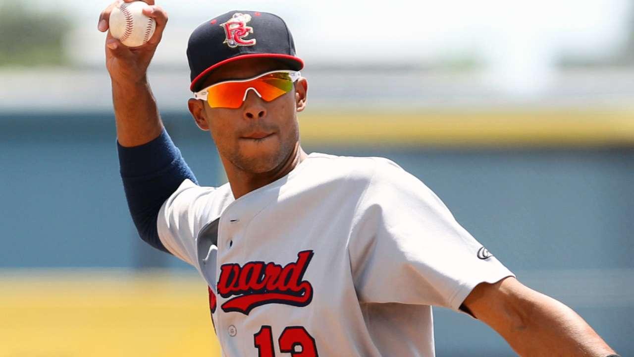 Top Prospects: Rivera, MIL