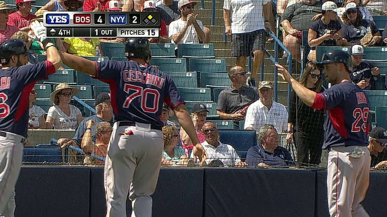 Shaw leads hit parade in rout of Yankees