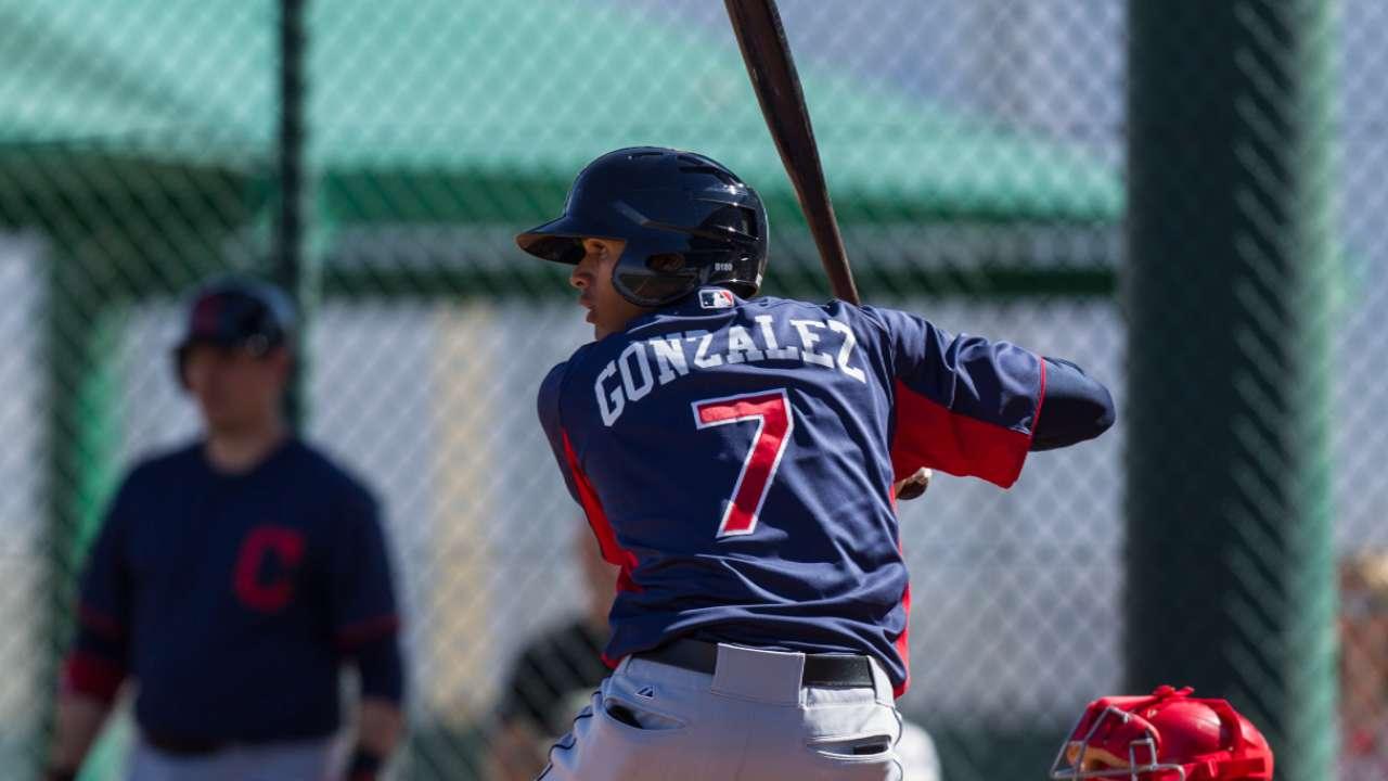 Francona encourages Gonzalez not to focus on pecking order