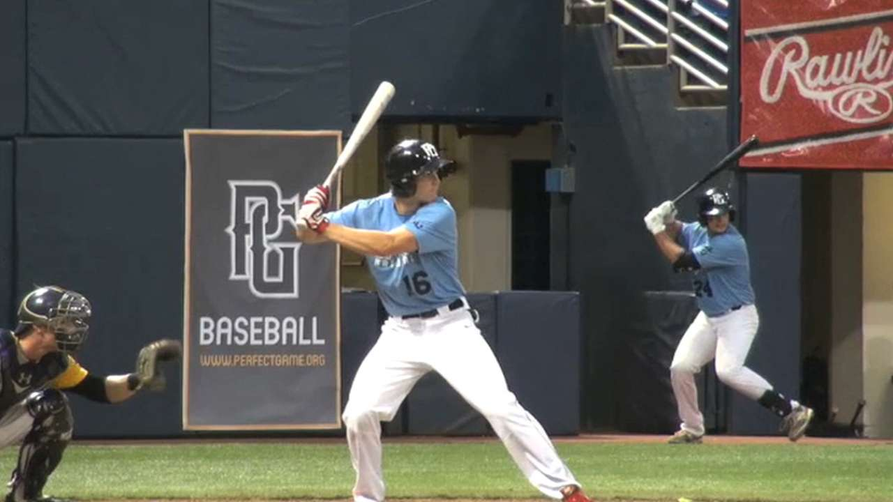 Top Prospects: Gettys, SD