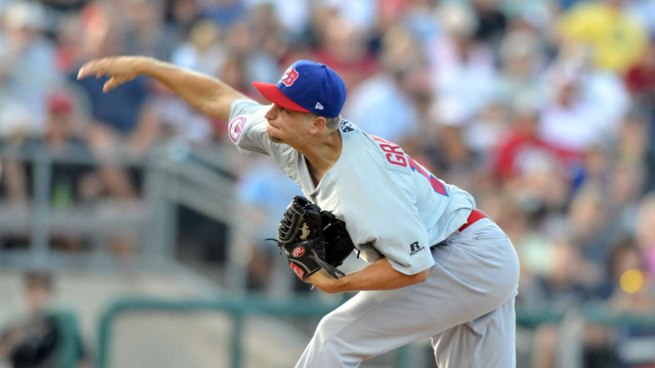 Graveman dominates in scoreless start against Brewers