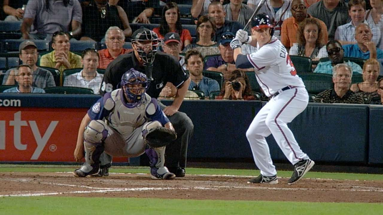 Top Prospects: Cunningham, ATL
