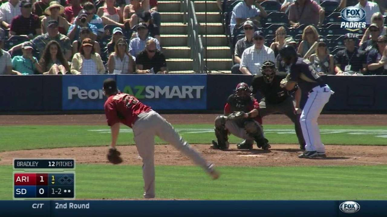 Bradley fares well vs. loaded Padres lineup