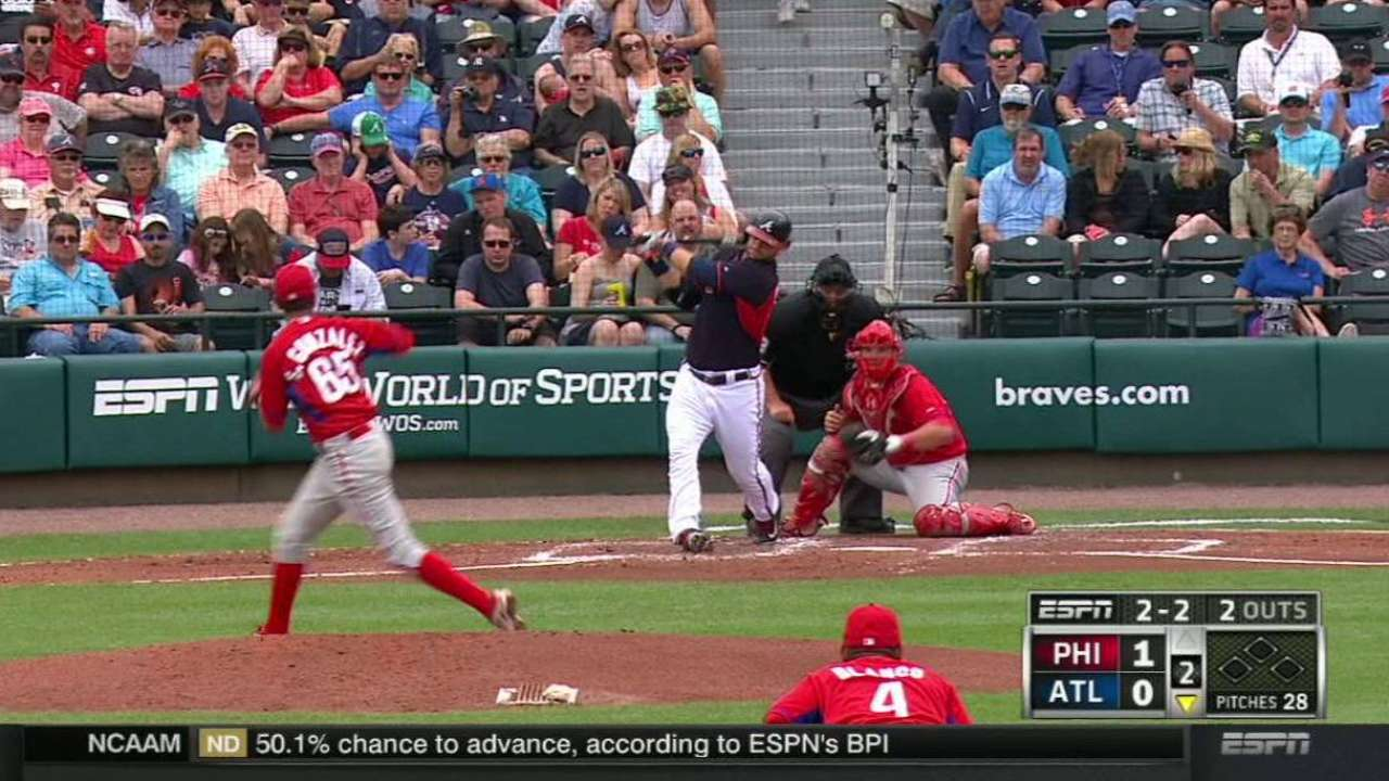 Gonzalez sharp in first outing with Phils