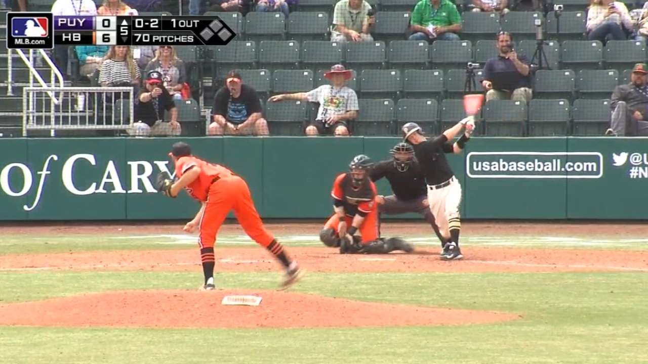 Dominant Danner among Day 2's best at NHSI