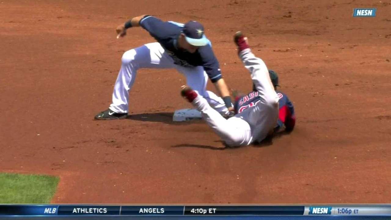 Rivera throws out Castillo