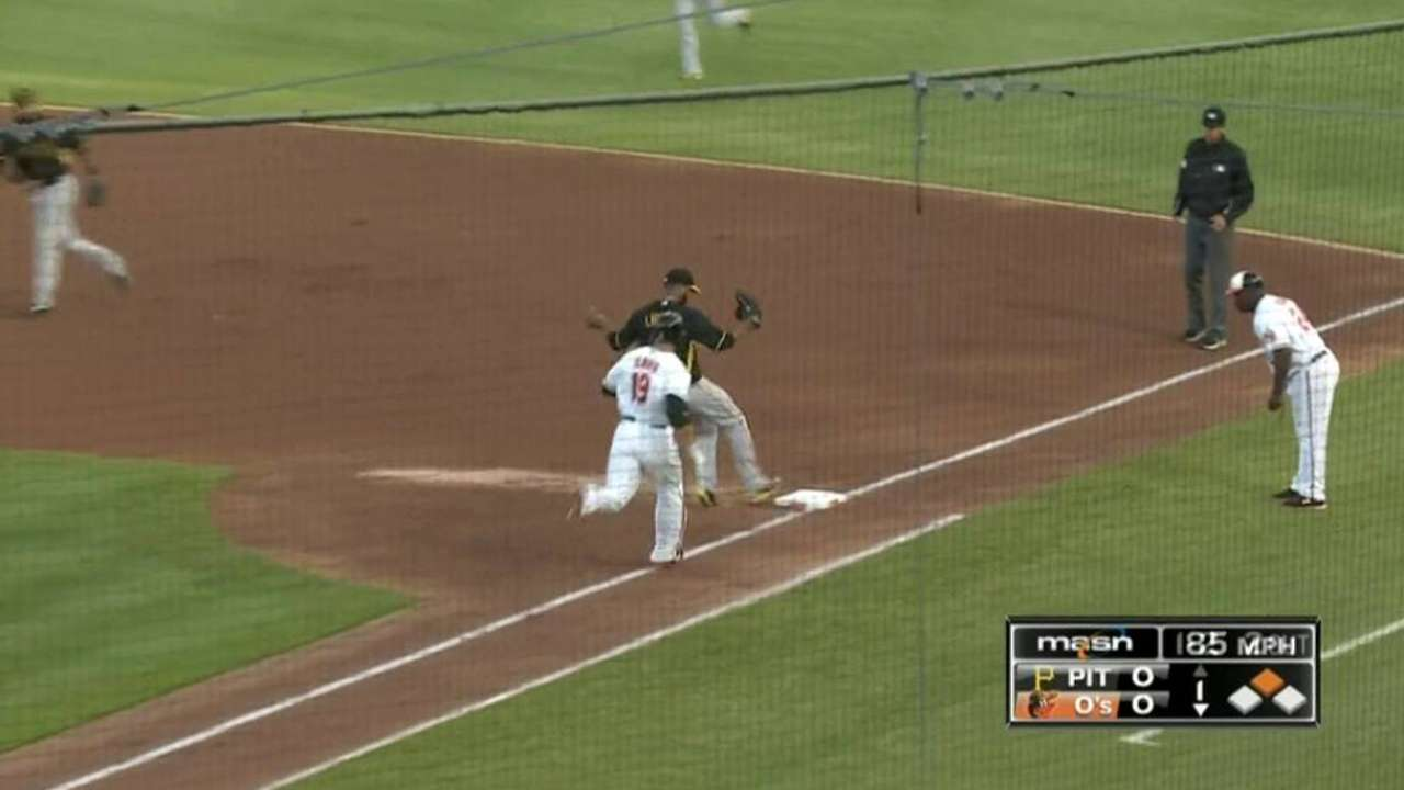 Alvarez continues to show comfort with first base