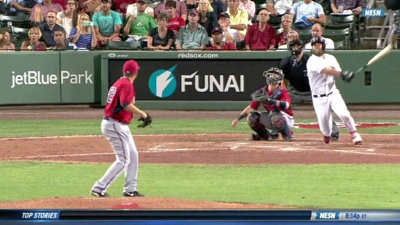 Napoli's strong spring continues but Red Sox fall to Twins
