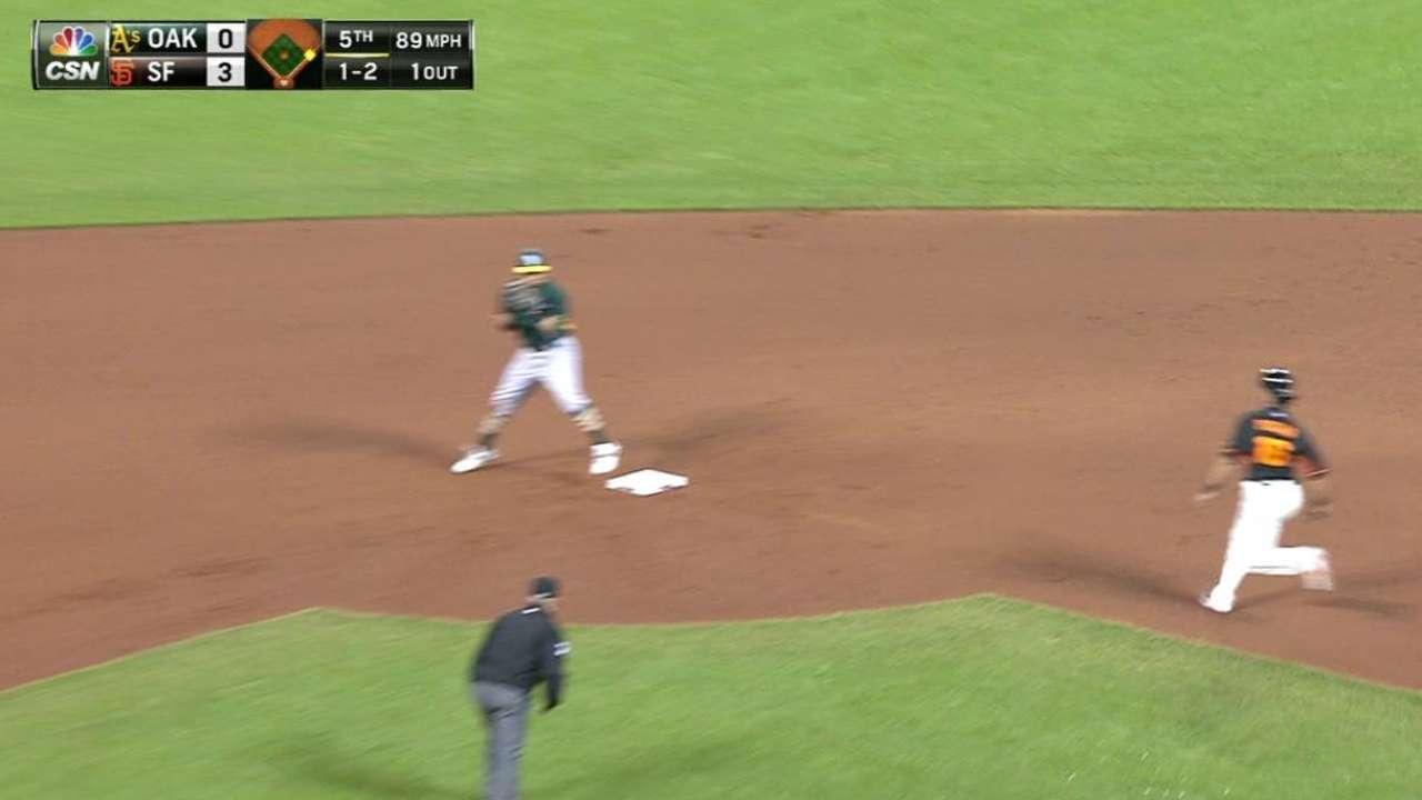 A's turn inning-ending DP
