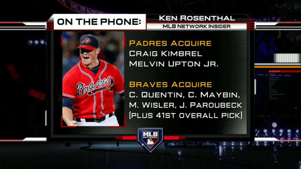 Kimbrel deal benefits Padres now, Braves down the line