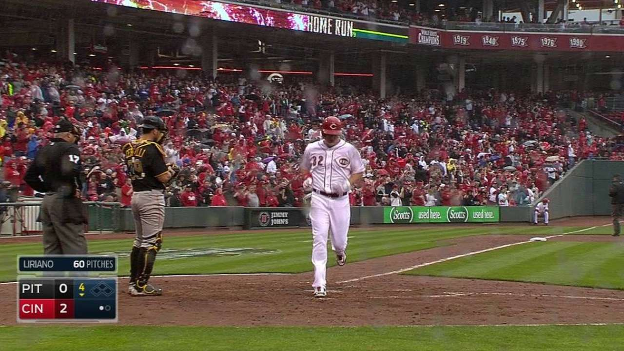Opening Day takeaways mostly positive for Reds