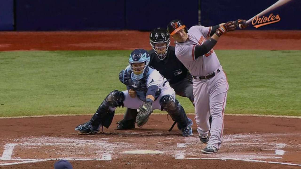 Early offense, bullpen help lead O's to series win over Rays