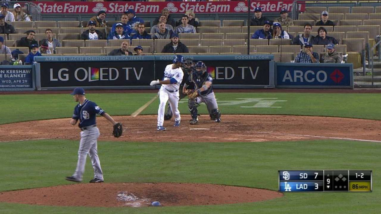 Kimbrel fans Ethier in debut
