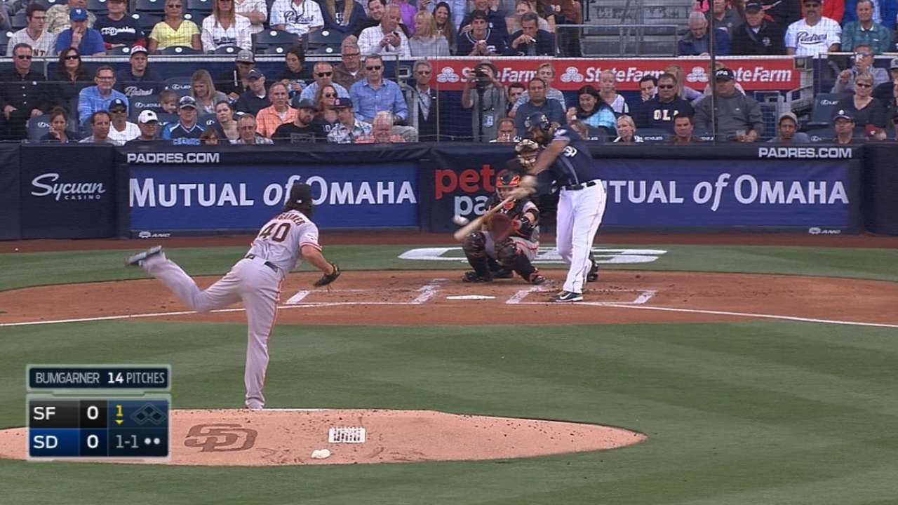Stellar Shields, Padres' offense best shaky Bumgarner