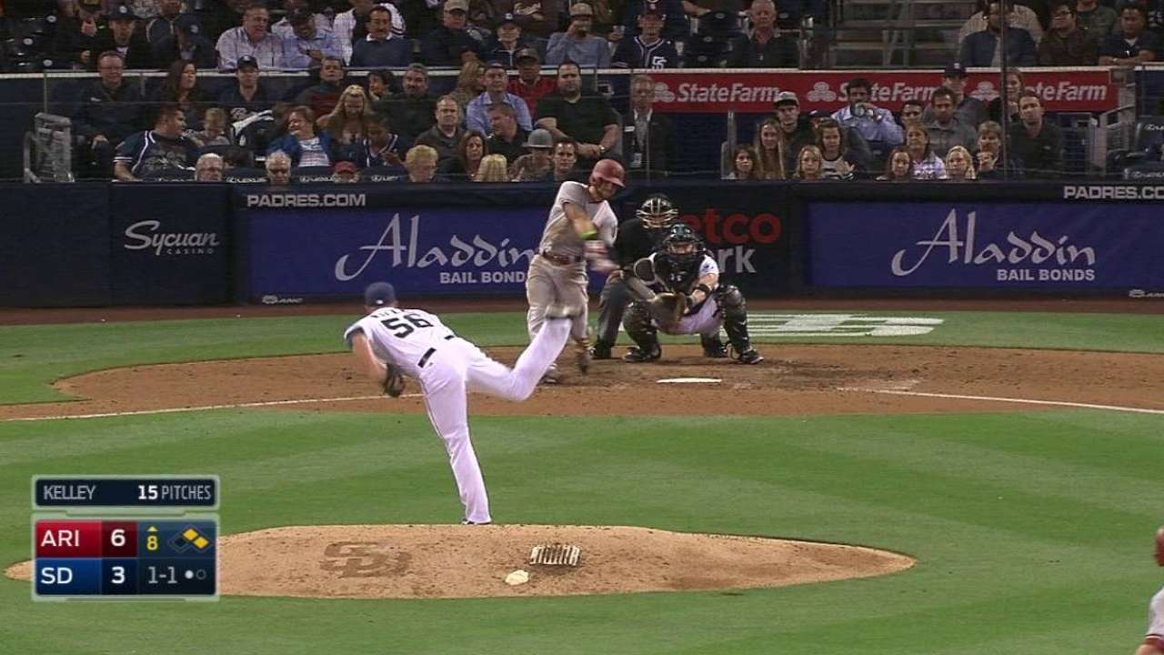 By their lofty standards, Padres' bullpen off to a slow start