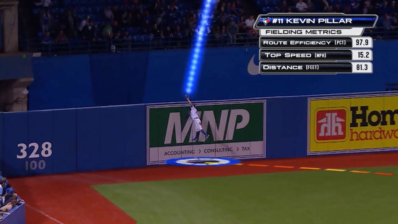 Statcast looks at Pillar's catch