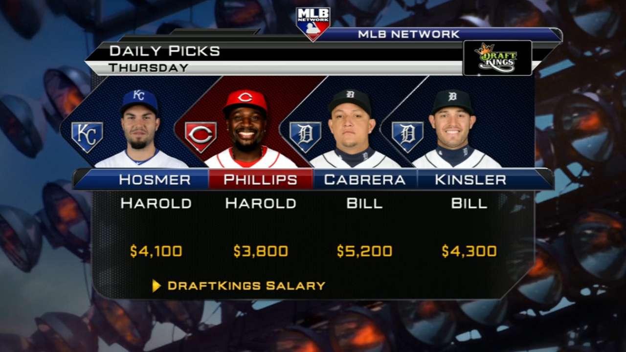 DraftKings picks: Bautista, Strasburg, etc.