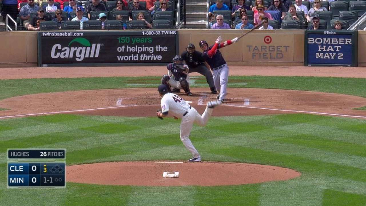 Perez homers, Salazar fans 10 as Indians top Twins