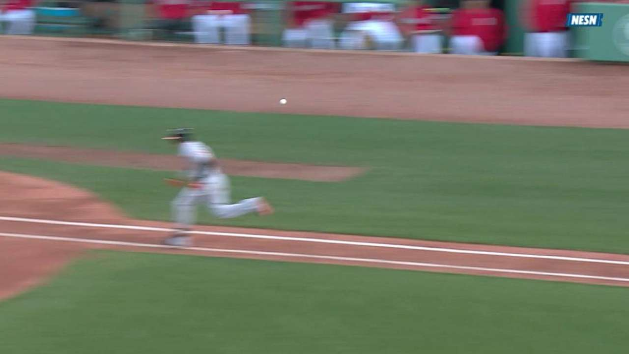 Red Sox turn 3-2-3 double play