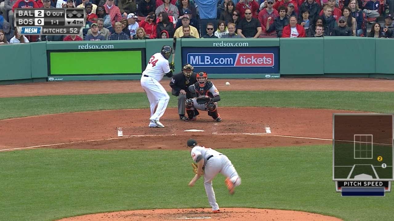 Papi's three-hit day isn't enough to slow O's