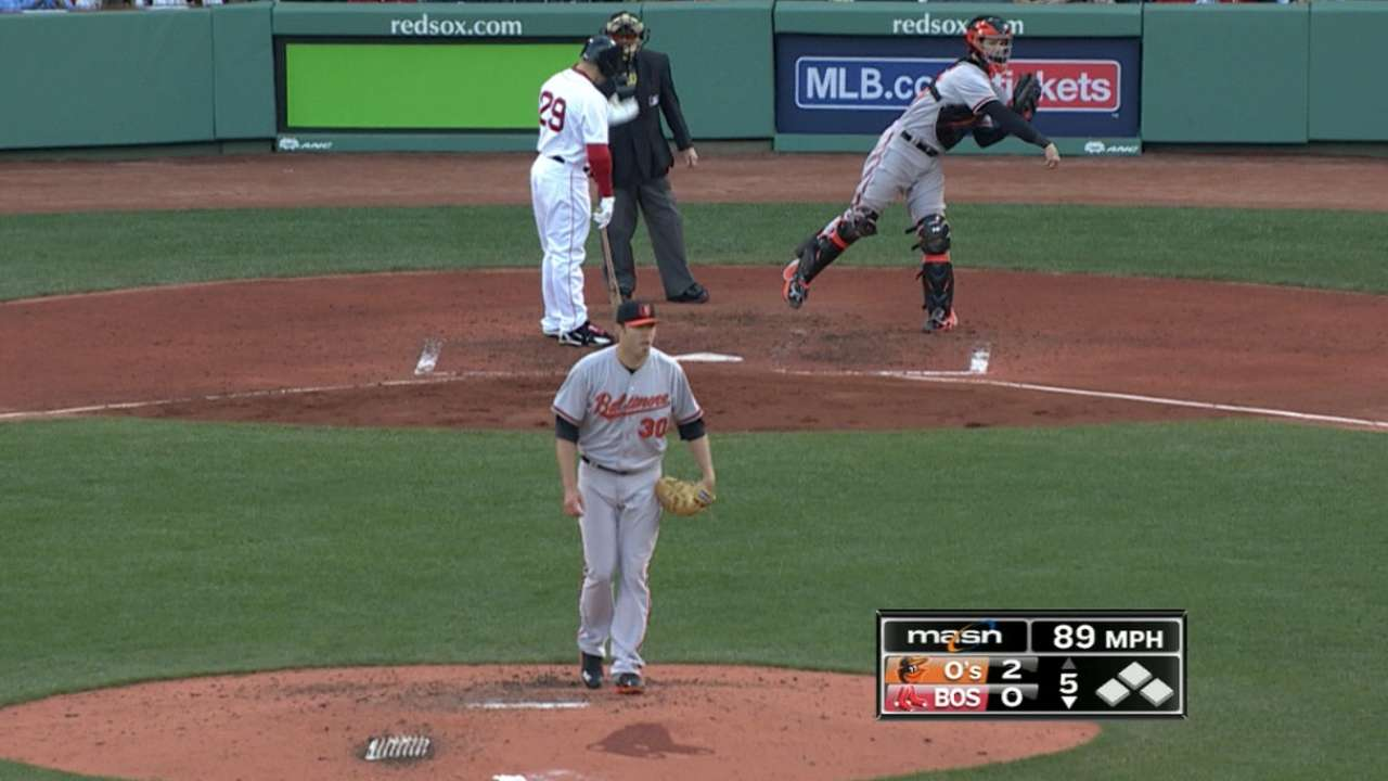 Tillman outduels Buchholz to help O's even set
