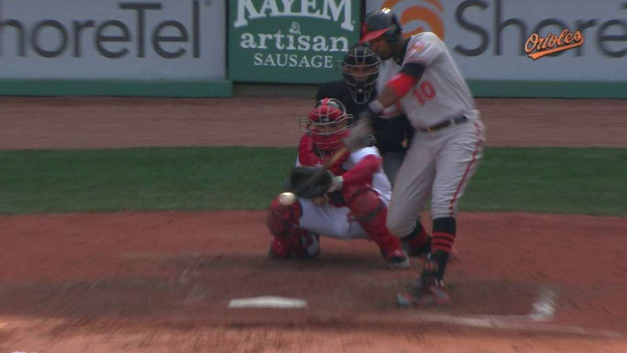 Jones' big afternoon helps O's surge past Red Sox