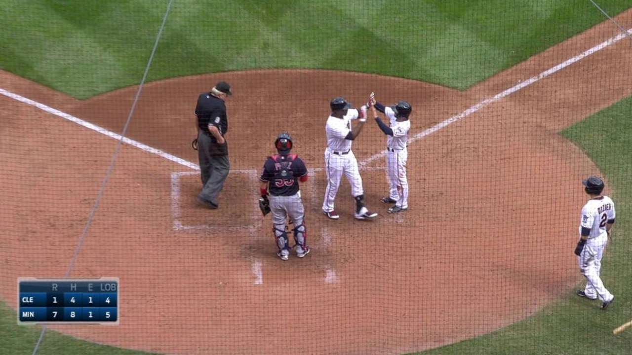 May tosses gem as Twins heat up on Indians