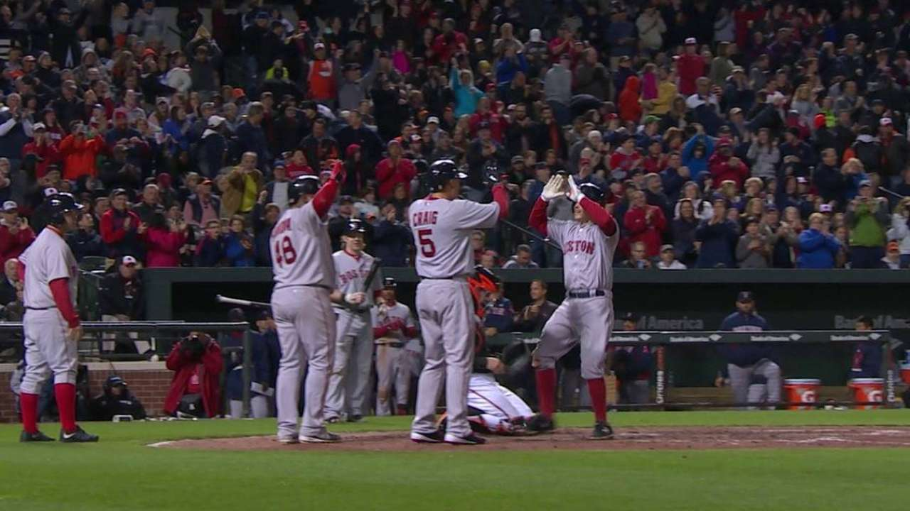 Papi, Holt help Red Sox snap out of offensive funk