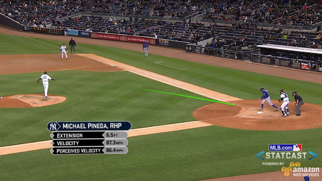Tracking Pineda's strikeouts