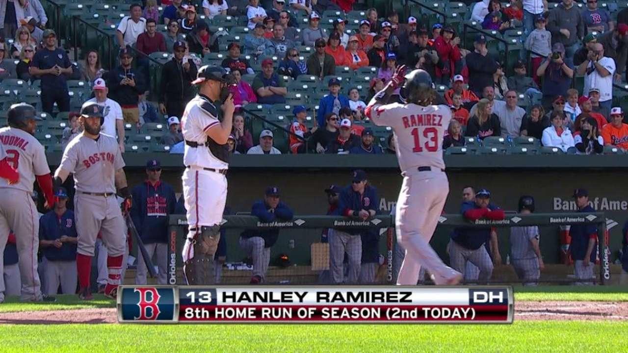 Ramirez's three-run shot
