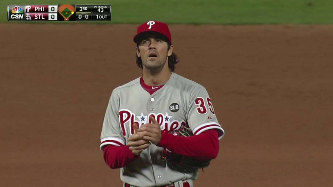 Phils in no hurry to trade Hamels or Papelbon