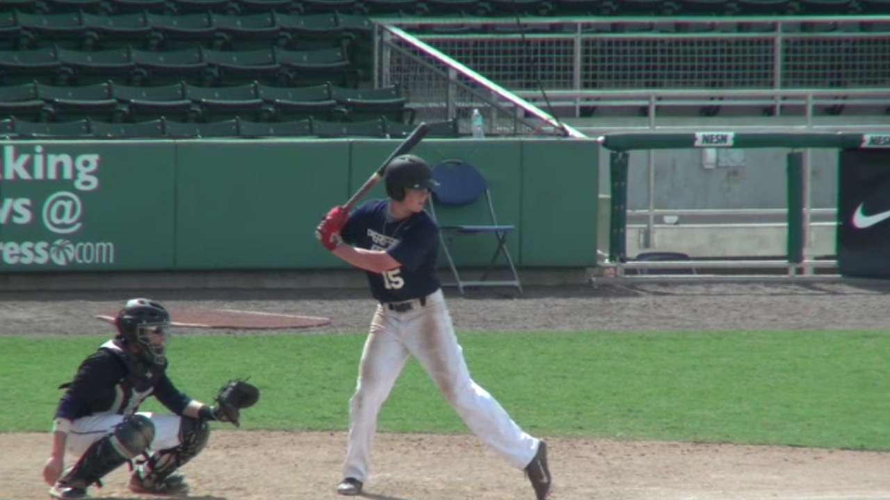2015 Draft: Bryce Denton, OF