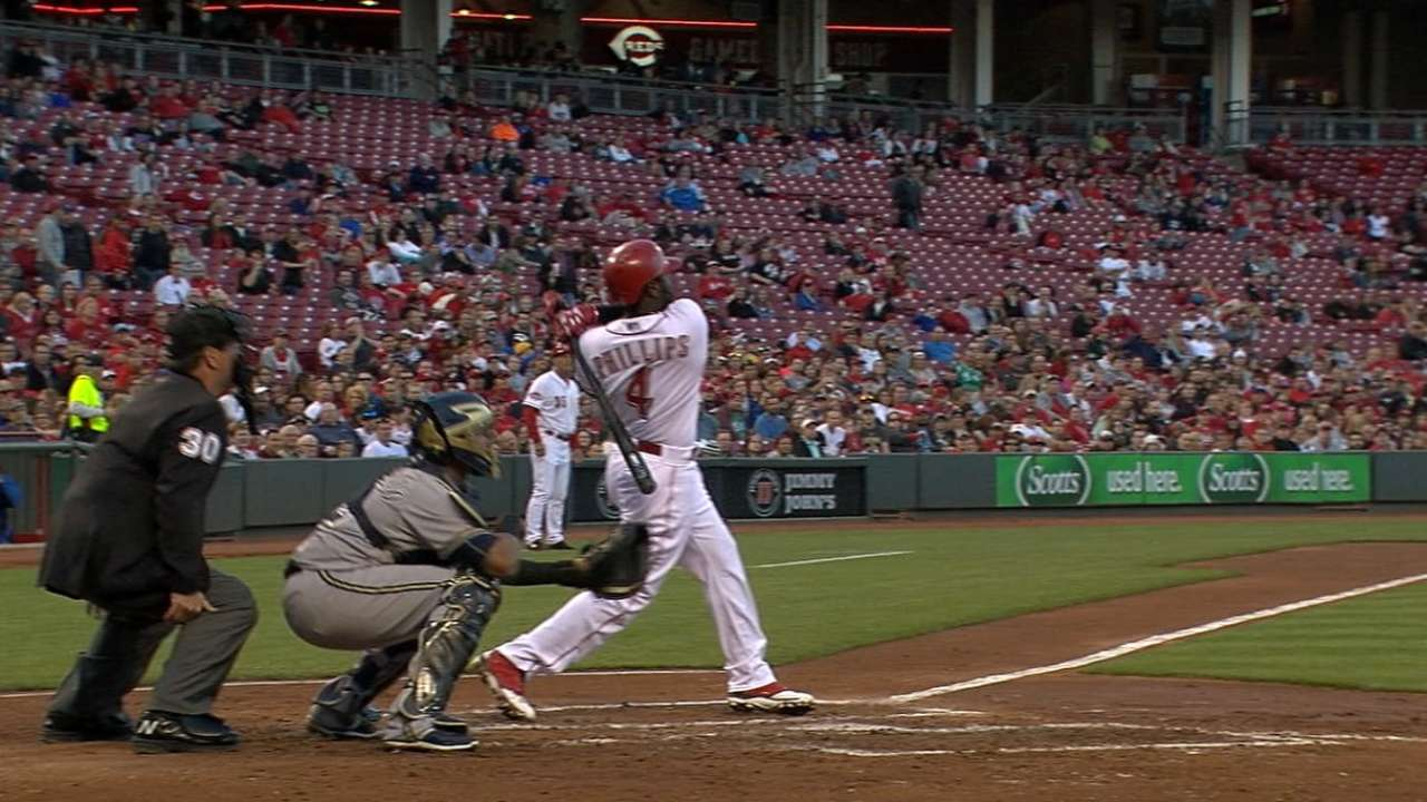 Reds hit back-to-back homers