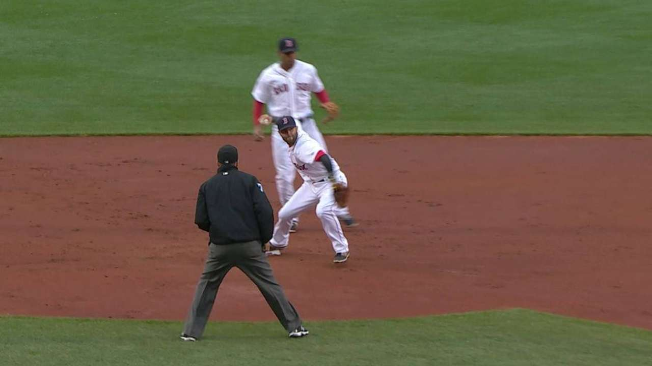 Porcello escapes trouble
