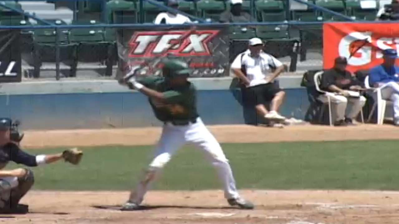 Top Prospects: Gatewood, MIL