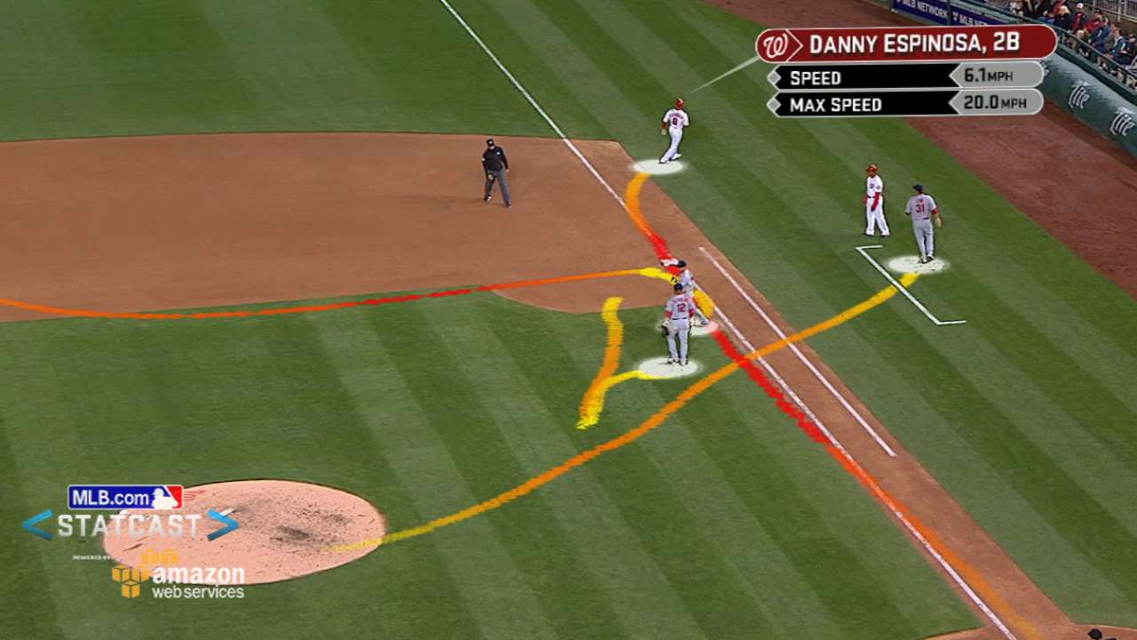 Lights, camera, action: Behind the scenes of Statcast