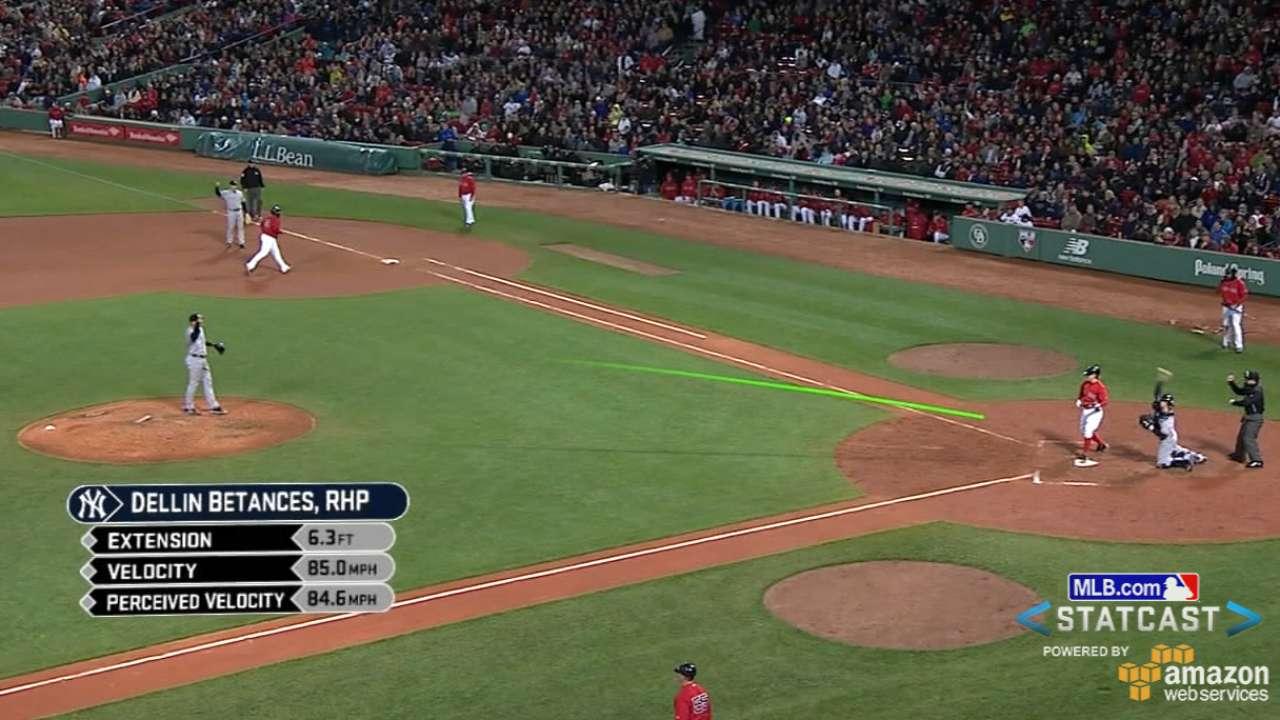Statcast: Yanks' 'pen quiets Sox