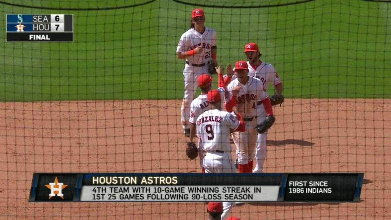 Astros win 10th in a row