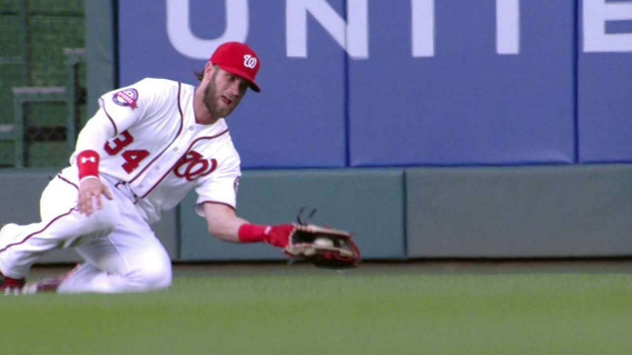 Harper's sliding grab