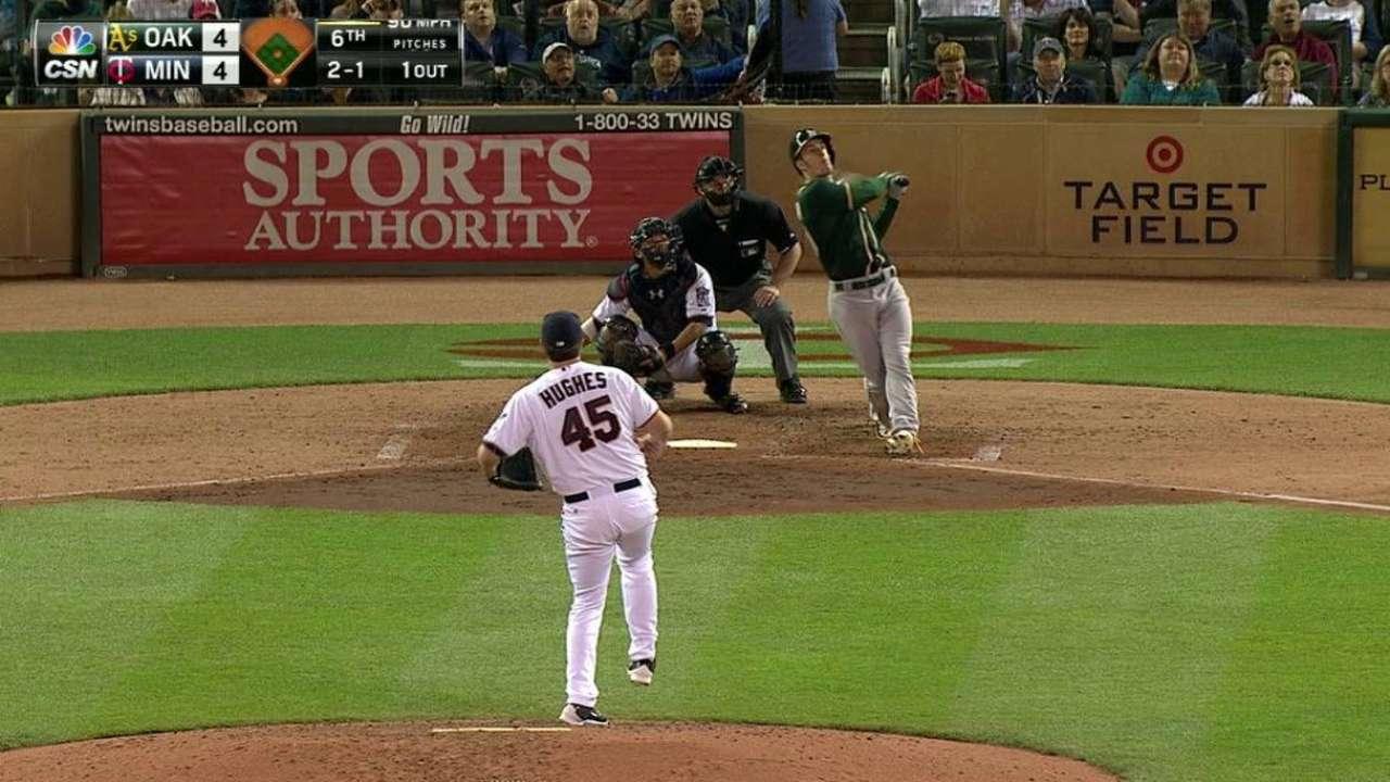 Canha's solo home run