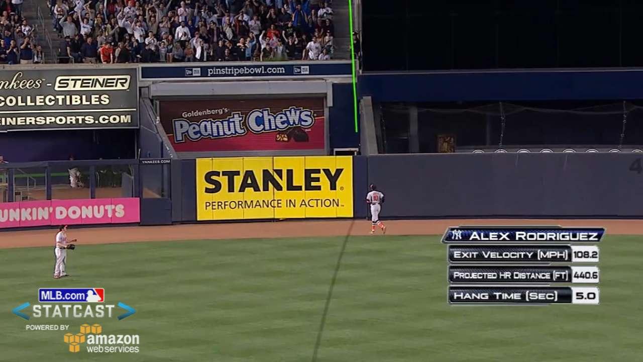 MLB Tonight: A-Rod hits No. 661