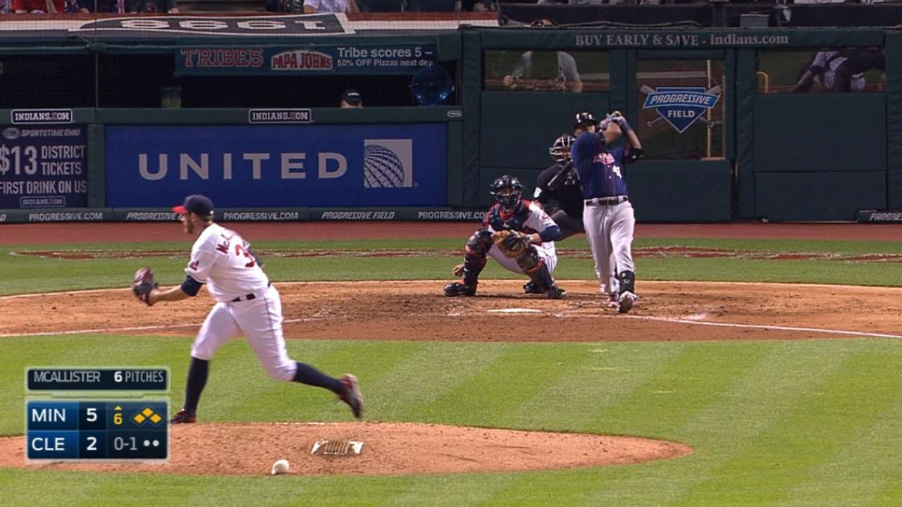 Torii's 4 RBIs set tone for Twins vs. Tribe