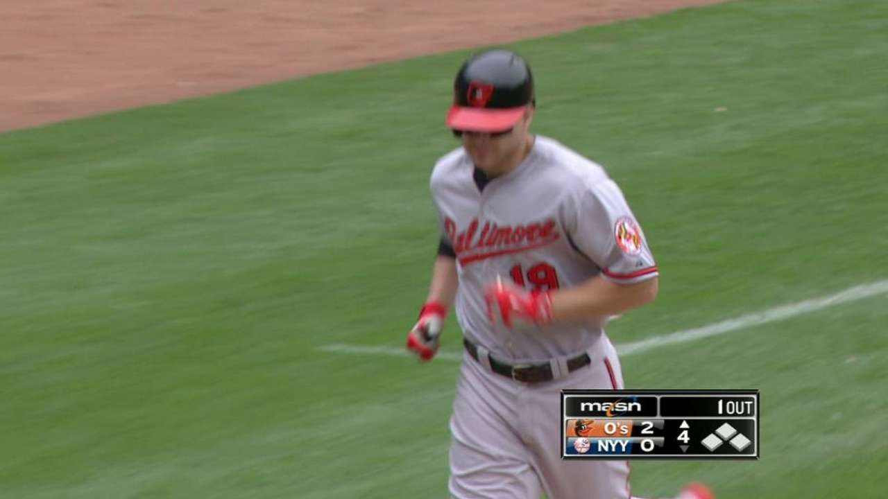 Chen posts first 'W' as O's power past Yanks