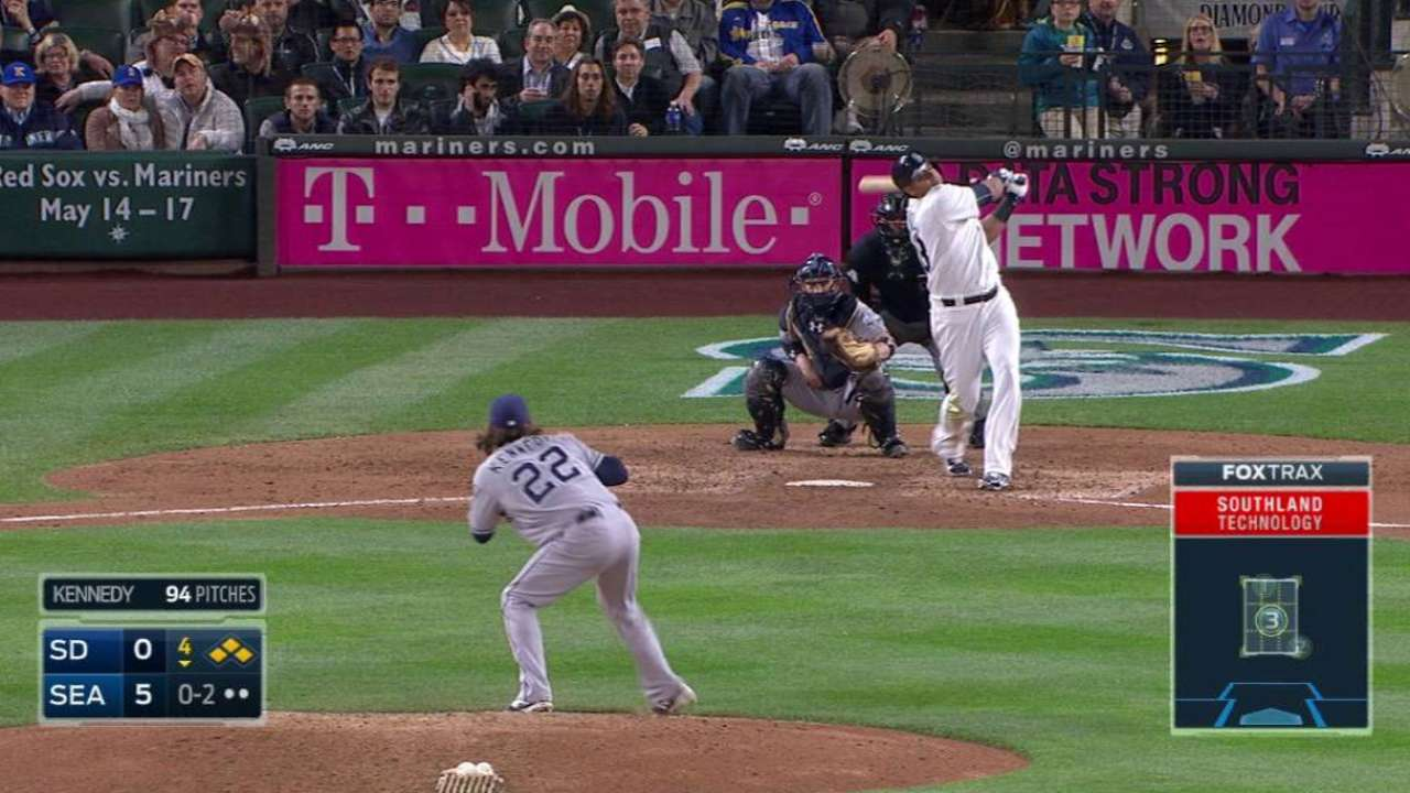 Homers continue to plague Padres pitchers