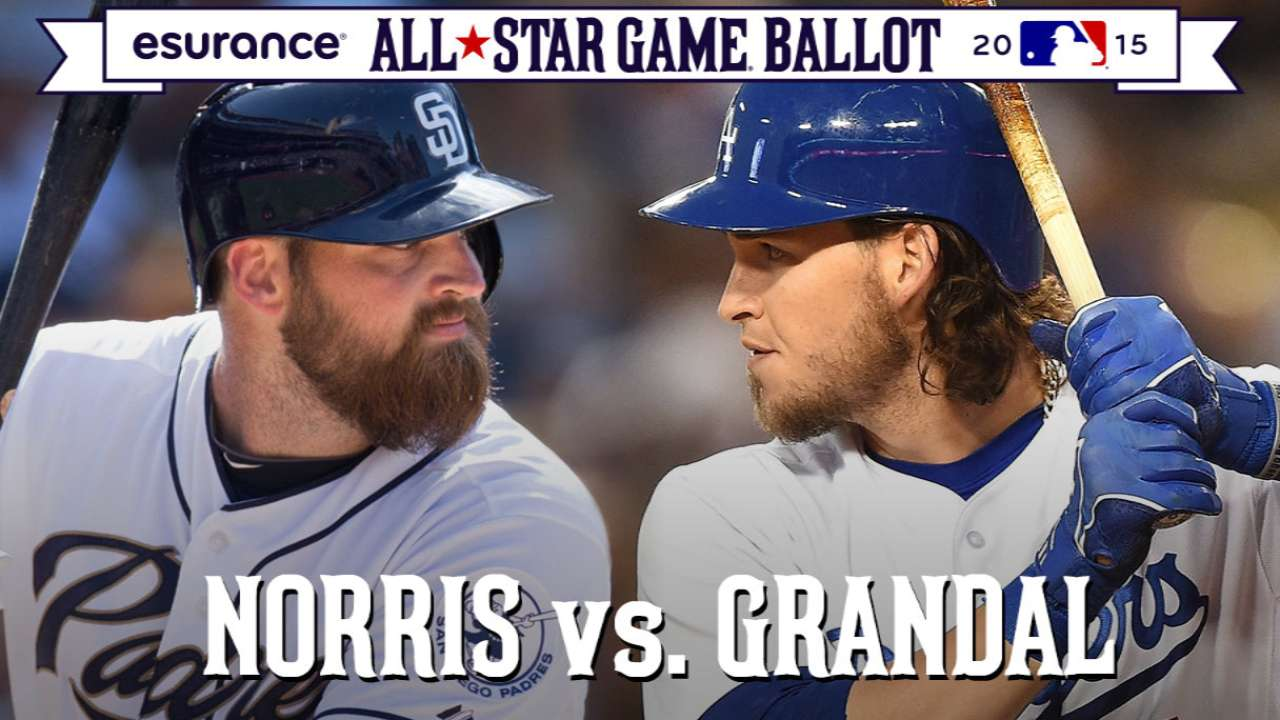 ASG debate: Will Norris or Grandal catch on?