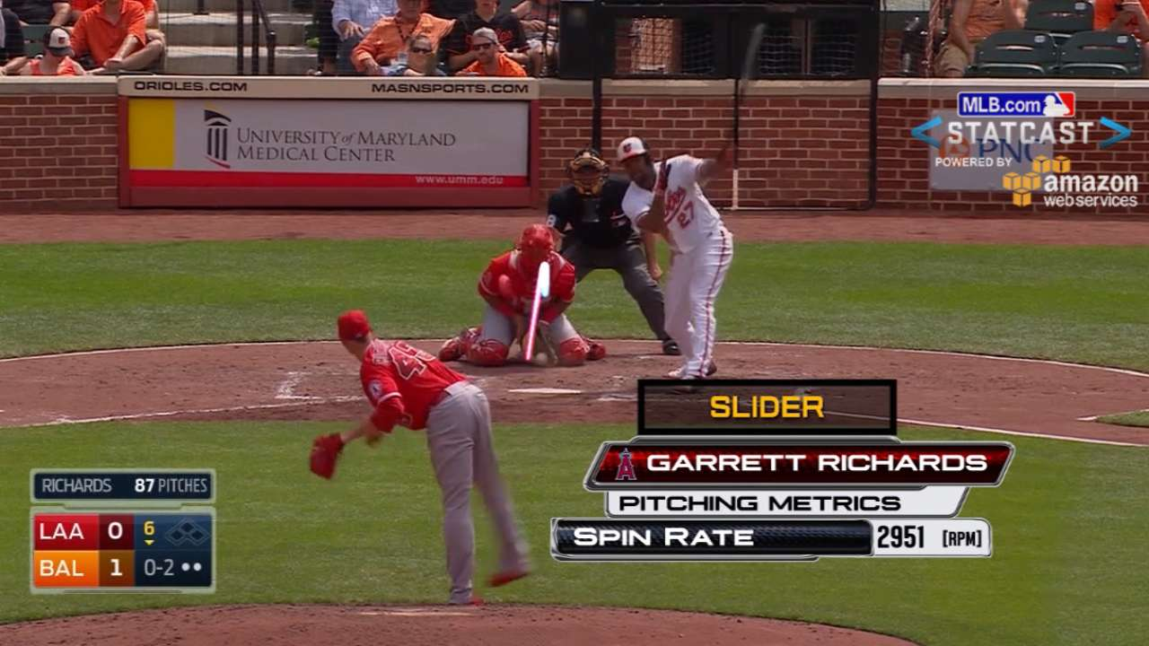 Statcast: Spin Rate