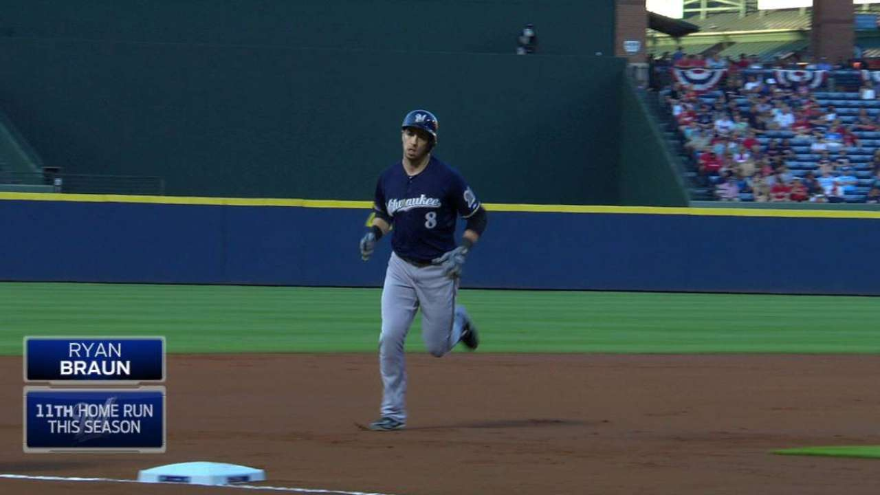 Braun's scorching bat sparks huge outburst