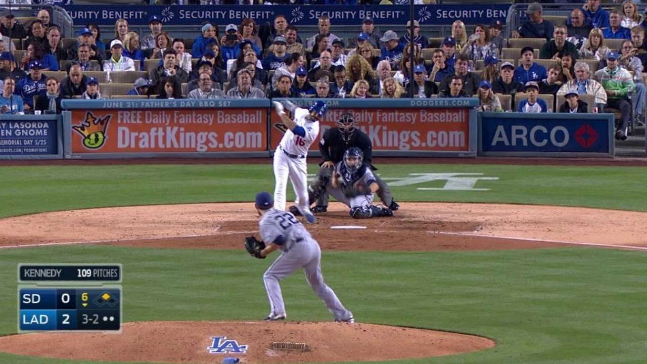 Kennedy strikes out Ethier