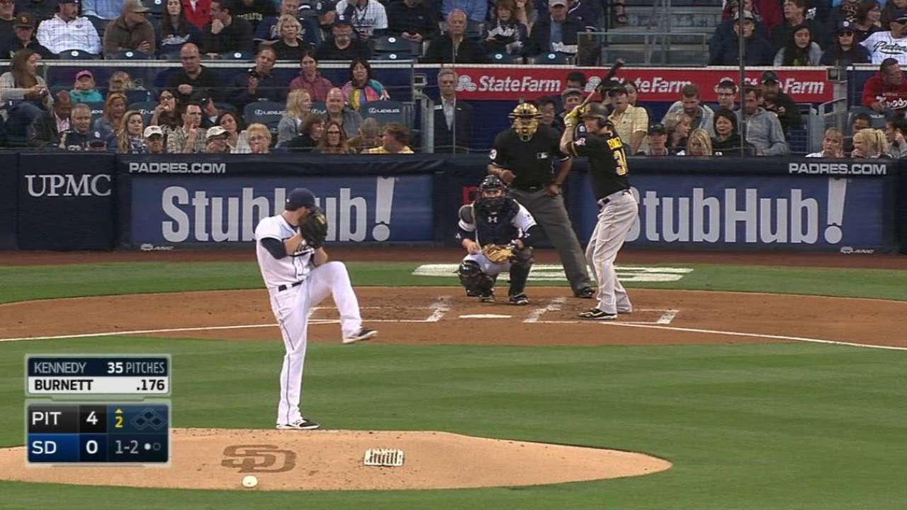 Kennedy's 1,000th strikeout
